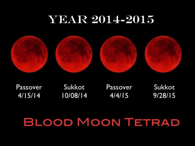 Czasy końca Blood-Moons-tetrad-april-4-2015