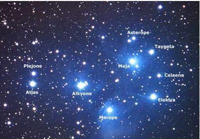 Stars in the sky dating website